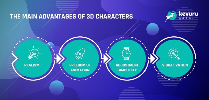 the-complete-guide-to-3d-character-modeling-for-the-uninitiated-1
