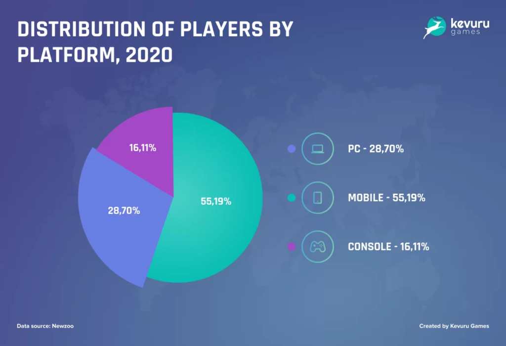 game-design-trends-2021-1