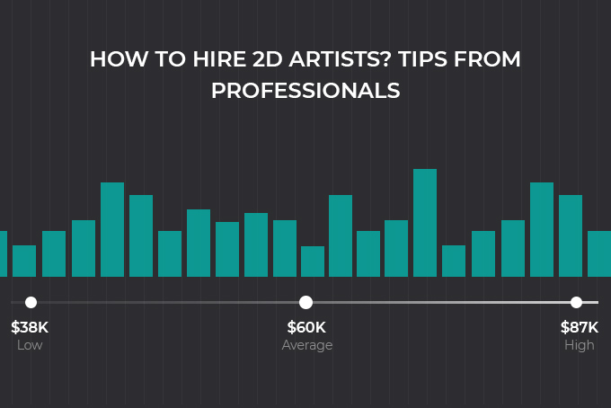Rates of 2D Artists - How to Hire 2D Artists? Tips from Professionals