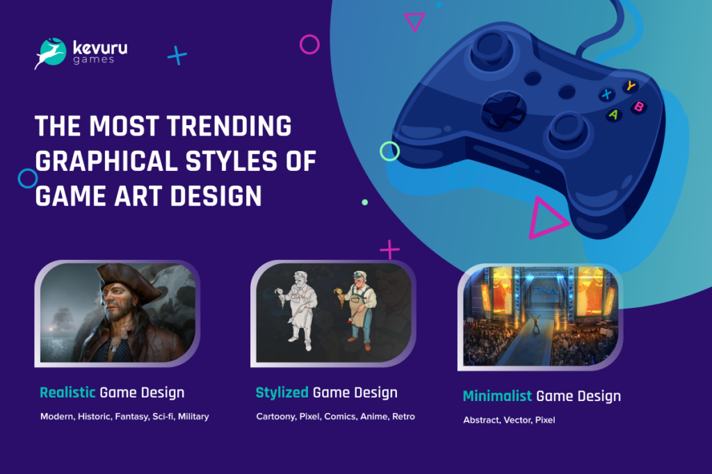 Popular graphic styles - Best-Selling Games in 2020: Key Factors of Success, Demand Trends and Forecasts of Future Leaders