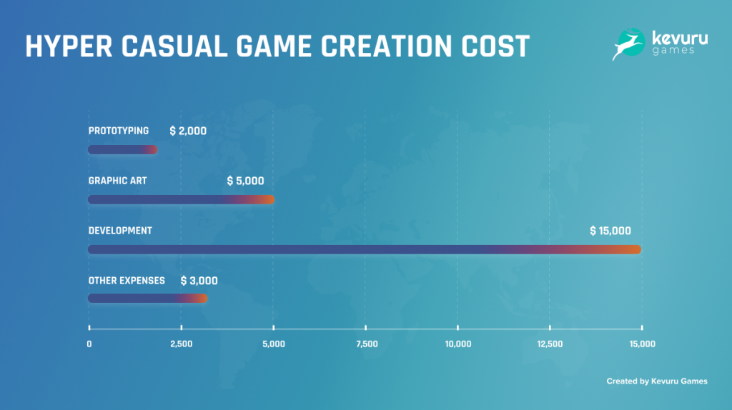 the-complete-guide-to-making-profitable-hyper-casual-games-design-tips-rates-and-upcoming-trends-for-2021-3