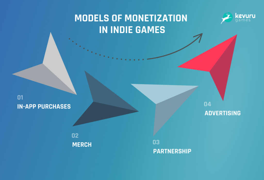indie-game-development-the-all-you-need-guide-to-revenues-most-profitable-genres-monetization-bonus-top-10-best-indie-games-2020-7