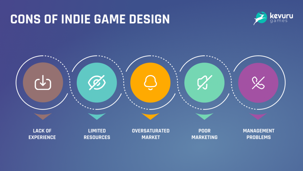 indie-game-development-the-all-you-need-guide-to-revenues-most-profitable-genres-monetization-bonus-top-10-best-indie-games-2020-4